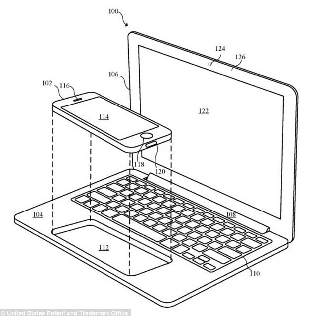 iPhone/Macbook Dock